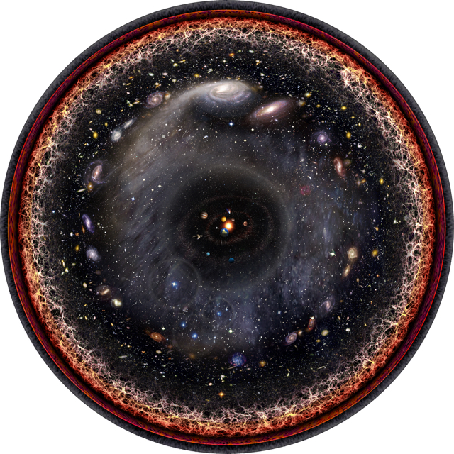 宇宙の縮尺図