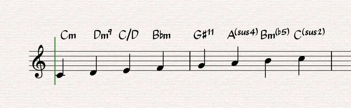 Sibeliusのカスタマイズ